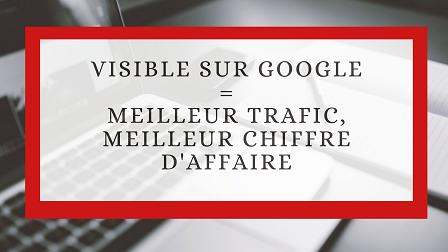 Une bonne rédaction web permet à un site d'être plus visible sur Google et donc d'améliorer son trafic et son chiffre d'affaire.
